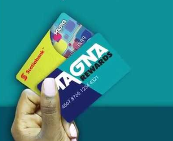 Scotiabank-MAGNA-Mastercard