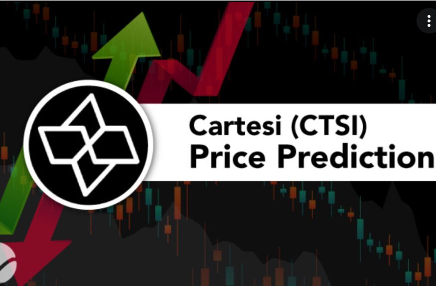 Cartesi Price Prediction